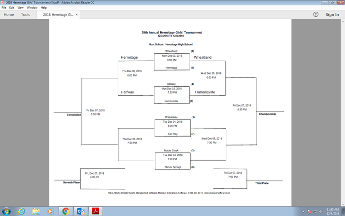 Updated Hermitage Tournament Bracket