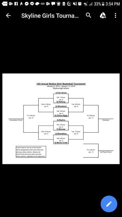 12th Annual Skyline Girls Basketball Tournament Bracket