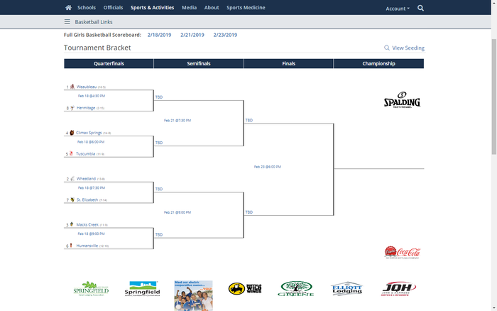 Class 1 District 7 Girls Basketball Bracket