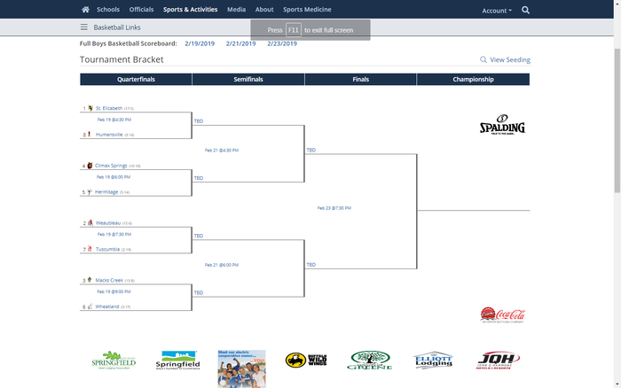 Class 1 District 7 Boys Bracket