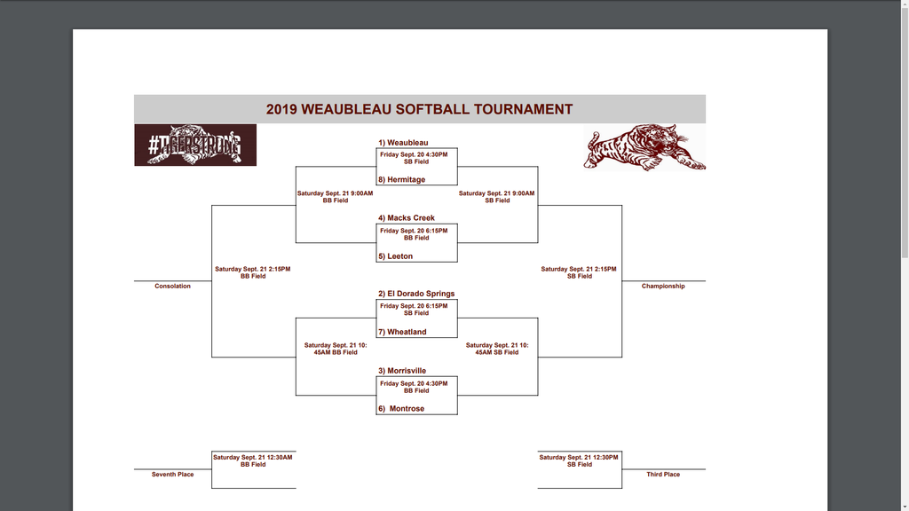 2019 Weaubleau Softball Tournament Bracket