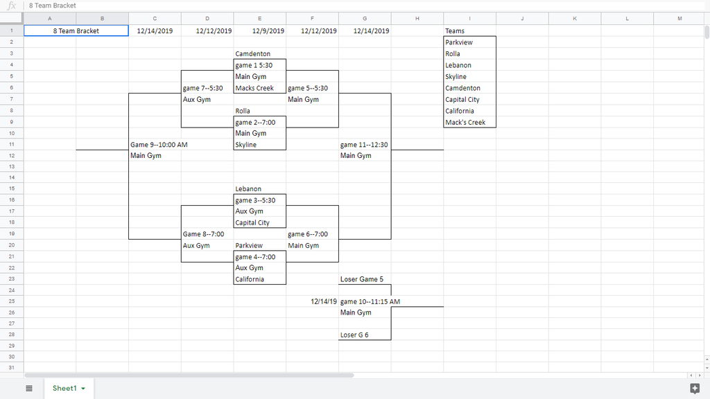 Camdenton JV Tournament Bracket