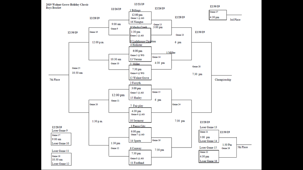Walnut Grove Boys Tournament Bracket 2019
