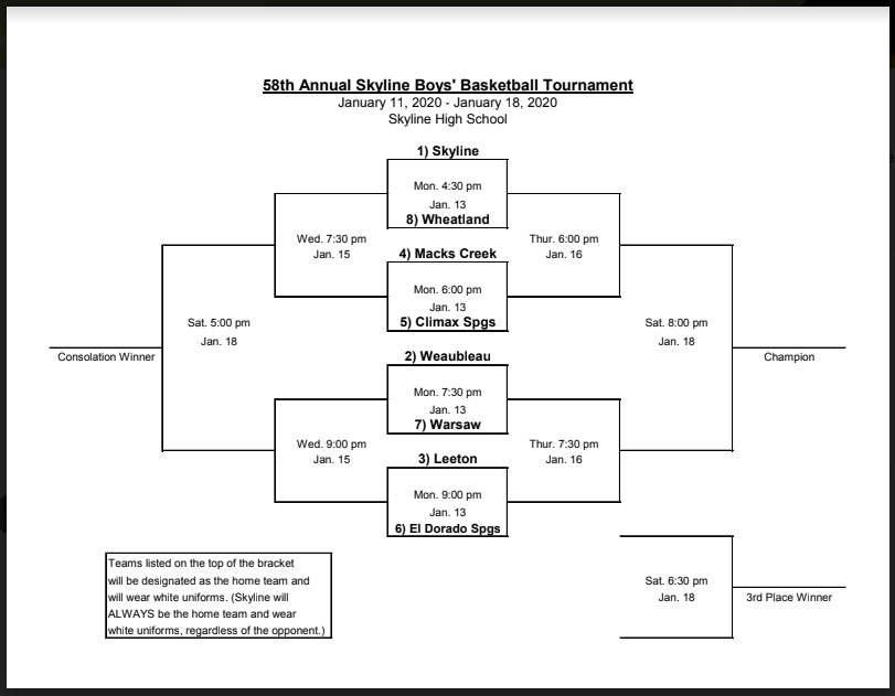 Skyline Tournament Bracket SY 19 - 20