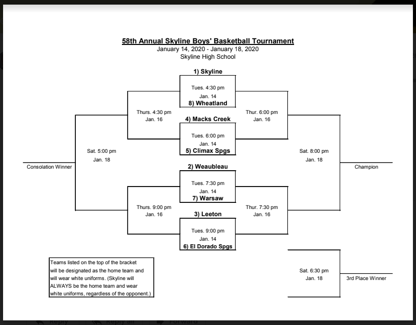 2020 Boys Skyline Tournament Bracket Updated